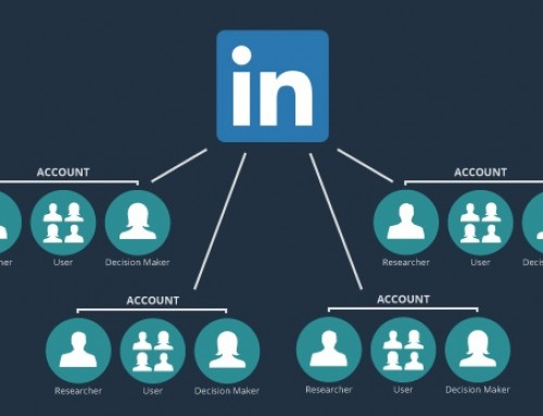 Podcast with Kristina Jaramillo: Account Based Marketing and Your LinkedIn Profile